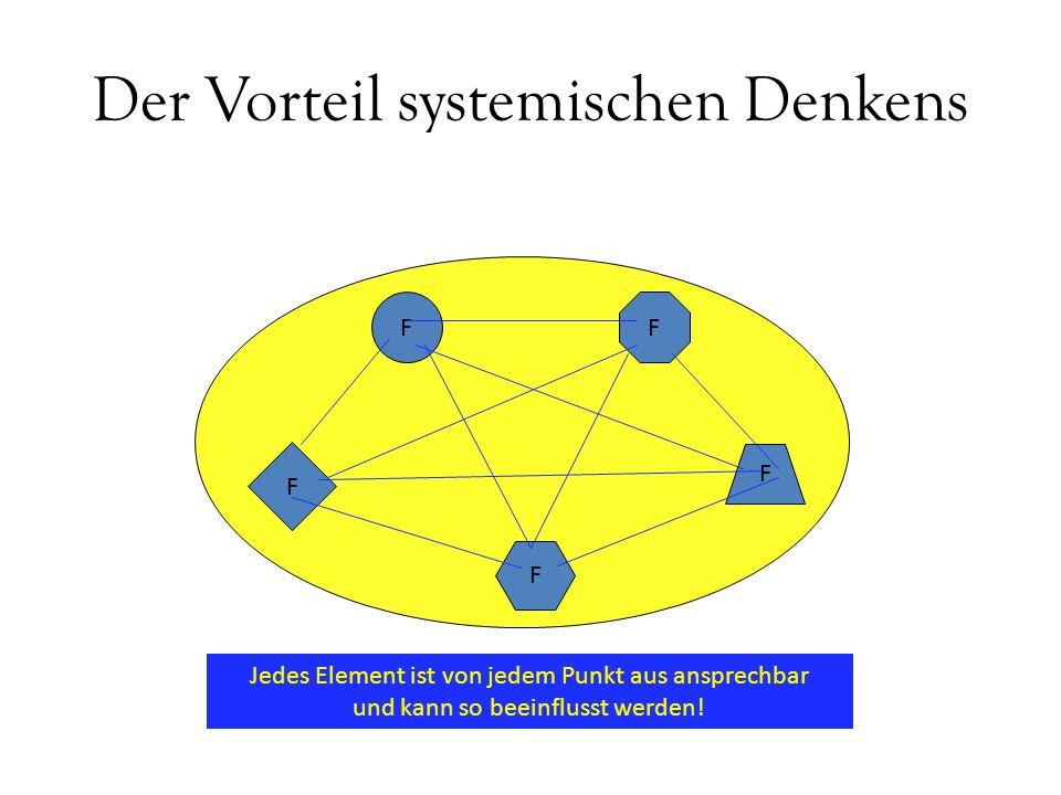 Der Vorteil systemischen Denkens FF F F F Jedes Element ist von jedem Punkt aus ansprechbar und kann so beeinflusst werden!