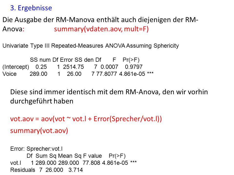 3. Ergebnisse Die Ausgabe der RM-Manova enthält auch diejenigen der RM- Anova: summary(vdaten.aov, mult=F) Univariate Type III Repeated-Measures ANOVA