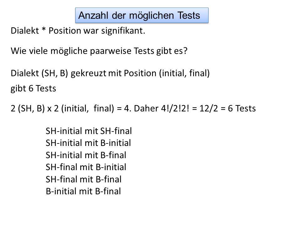 Anzahl der möglichen Tests SH-initial mit SH-final SH-initial mit B-initial SH-initial mit B-final SH-final mit B-initial SH-final mit B-final B-initial mit B-final Dialekt (SH, B) gekreuzt mit Position (initial, final) gibt 6 Tests Wie viele mögliche paarweise Tests gibt es.