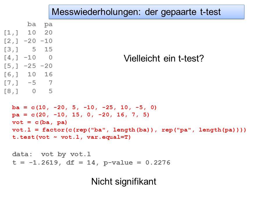 Vielleicht ein t-test? ba = c(10, -20, 5, -10, -25, 10, -5, 0) pa = c(20, -10, 15, 0, -20, 16, 7, 5) vot = c(ba, pa) vot.l = factor(c(rep(
