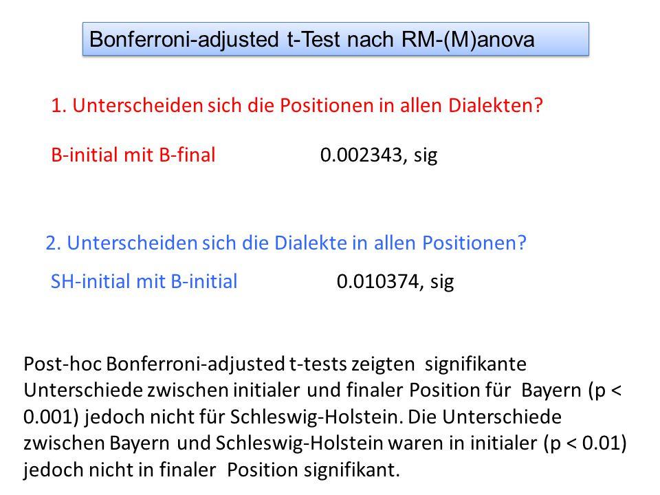 1. Unterscheiden sich die Positionen in allen Dialekten? 2. Unterscheiden sich die Dialekte in allen Positionen? Post-hoc Bonferroni-adjusted t-tests