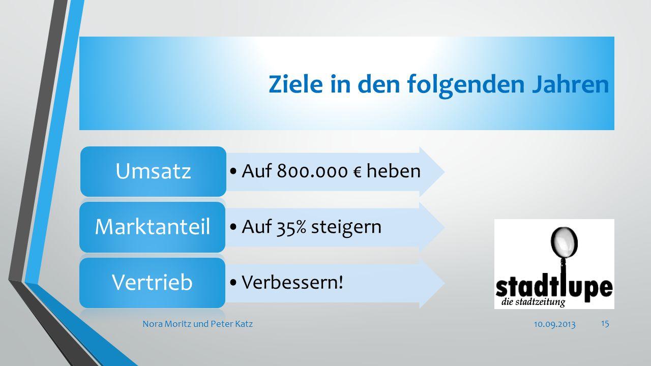 Ziele in den folgenden Jahren 10.09.2013Nora Moritz und Peter Katz 15 Auf 800.000 € heben Umsatz Auf 35% steigern Marktanteil Verbessern.
