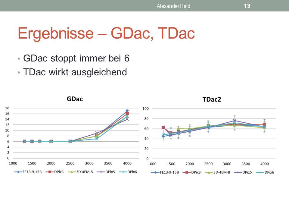 Ergebnisse – GDac, TDac GDac stoppt immer bei 6 TDac wirkt ausgleichend Alexander Held 13