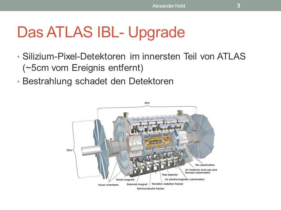 Das ATLAS IBL- Upgrade Silizium-Pixel-Detektoren im innersten Teil von ATLAS (~5cm vom Ereignis entfernt) Bestrahlung schadet den Detektoren Alexander