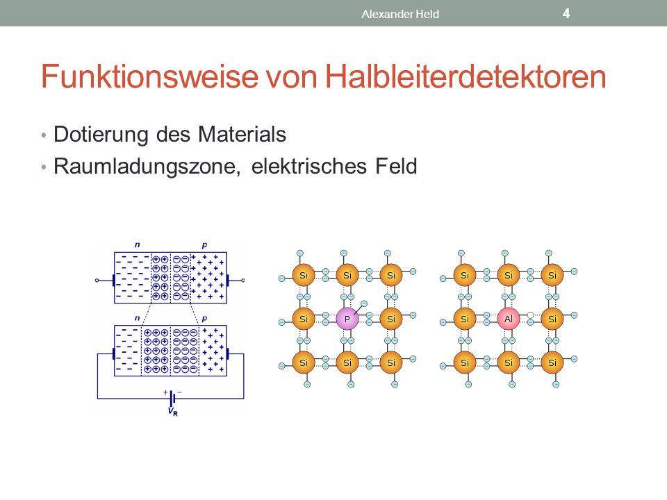 Funktionsweise von Halbleiterdetektoren Kristall zwischen zwei Elektroden Ionisierendes Teilchen erzeugt Elektron- Loch- Paare, die abgesaugt werden Alexander Held 5