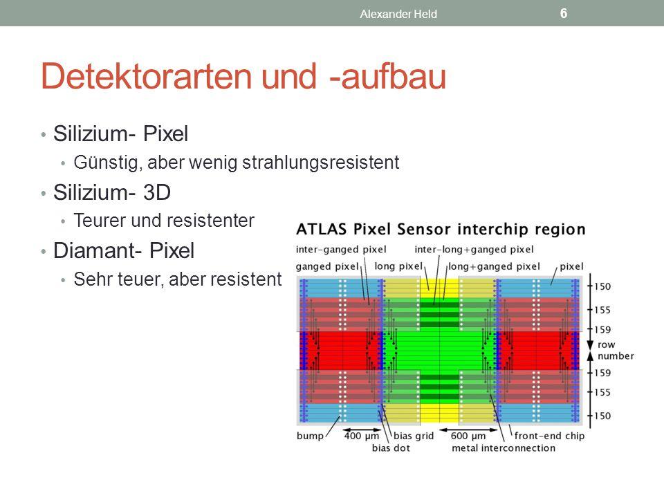 Verwendete Aufbauten USBPix TurboDAQ Alexander Held 7