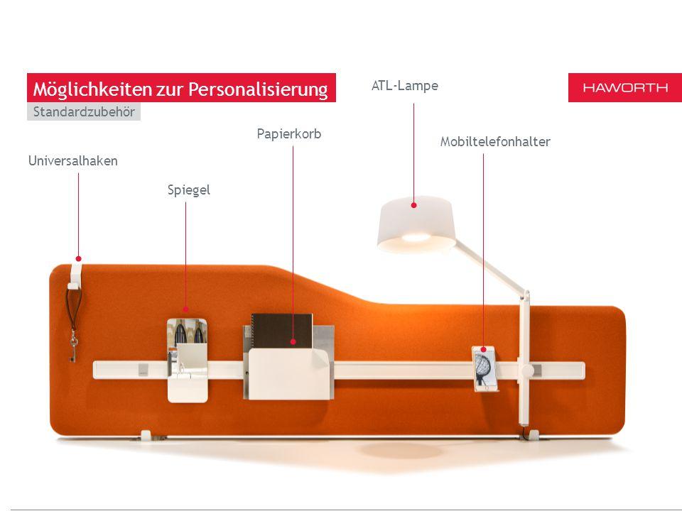 March 13th 2014 | Berlin ATL-Lampe Spiegel Möglichkeiten zur Personalisierung Mobiltelefonhalter Papierkorb Universalhaken Standardzubehör