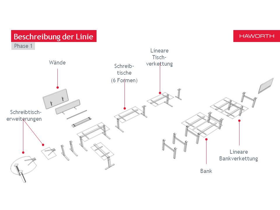 March 13th 2014 | Berlin Phase 1 Beschreibung der Linie Schreib- tische (6 Formen) Schreibtisch- erweiterungen Wände Bank Lineare Bankverkettung Linea