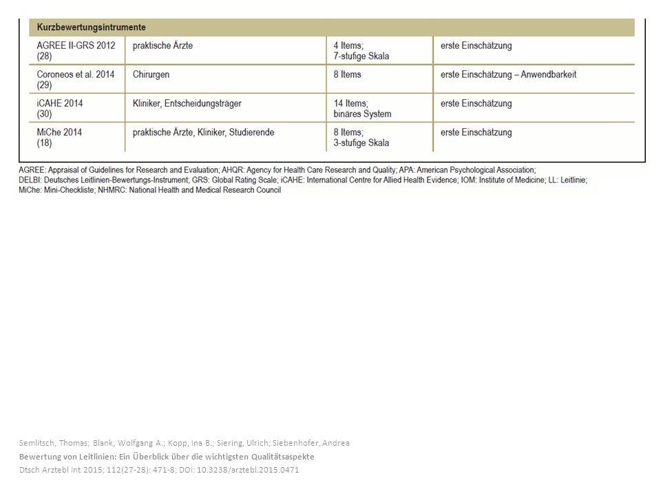 Semlitsch, Thomas; Blank, Wolfgang A.; Kopp, Ina B.; Siering, Ulrich; Siebenhofer, Andrea Bewertung von Leitlinien: Ein Überblick über die wichtigsten