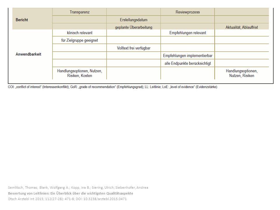 Semlitsch, Thomas; Blank, Wolfgang A.; Kopp, Ina B.; Siering, Ulrich; Siebenhofer, Andrea Bewertung von Leitlinien: Ein Überblick über die wichtigsten Qualitätsaspekte Dtsch Arztebl Int 2015; 112(27-28): 471-8; DOI: 10.3238/arztebl.2015.0471