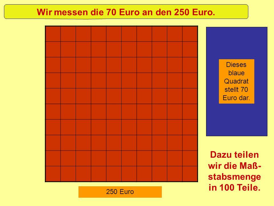 250 Euro Dieses blaue Quadrat stellt 70 Euro dar. Dazu teilen wir die Maß- stabsmenge in 100 Teile. Wir messen die 70 Euro an den 250 Euro.