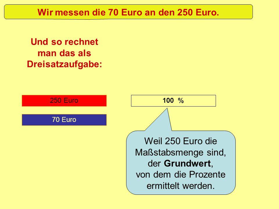 250 Euro Wir messen die 70 Euro an den 250 Euro. Und so rechnet man das als Dreisatzaufgabe: 70 Euro 100 % Weil 250 Euro die Maßstabsmenge sind, der G