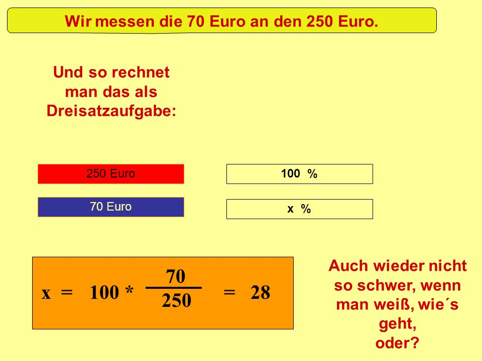 250 Euro Wir messen die 70 Euro an den 250 Euro. Und so rechnet man das als Dreisatzaufgabe: 70 Euro 100 % x % x =100 * 70 250 = 28 Auch wieder nicht