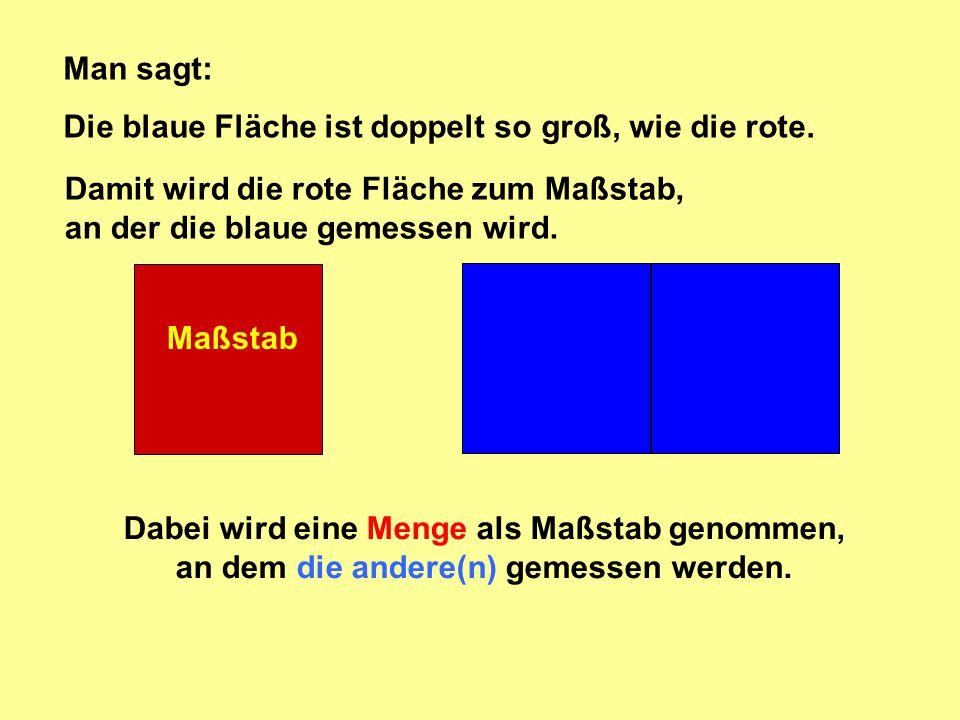 Man sagt: Die blaue Fläche ist doppelt so groß, wie die rote. Damit wird die rote Fläche zum Maßstab, an der die blaue gemessen wird. Maßstab