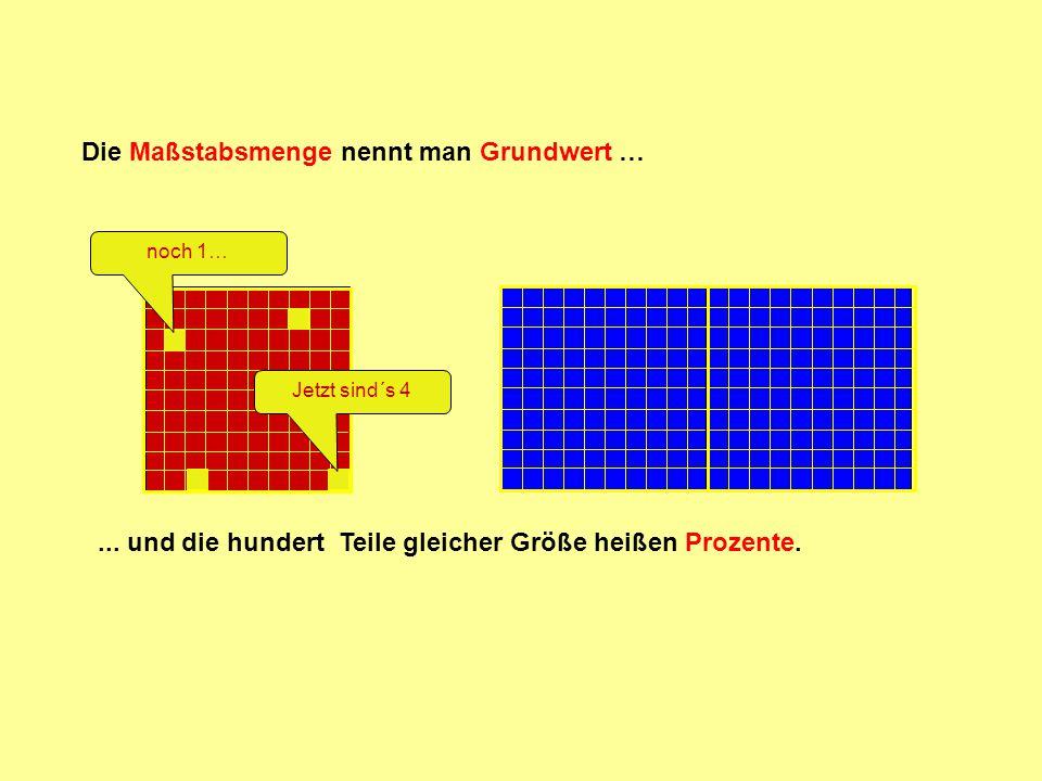 Die Maßstabsmenge nennt man Grundwert …... und die hundert Teile gleicher Größe heißen Prozente. noch 1…Jetzt sind´s 4