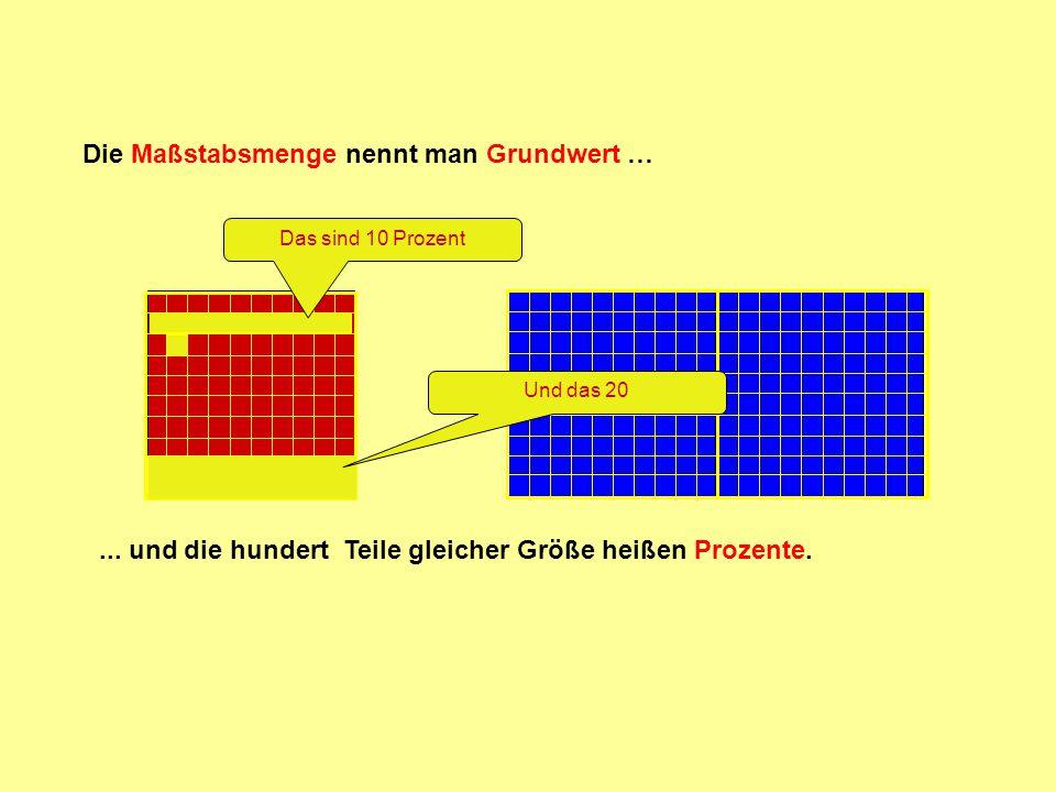 Die Maßstabsmenge nennt man Grundwert …... und die hundert Teile gleicher Größe heißen Prozente. Das sind 10 Prozent Und das 20