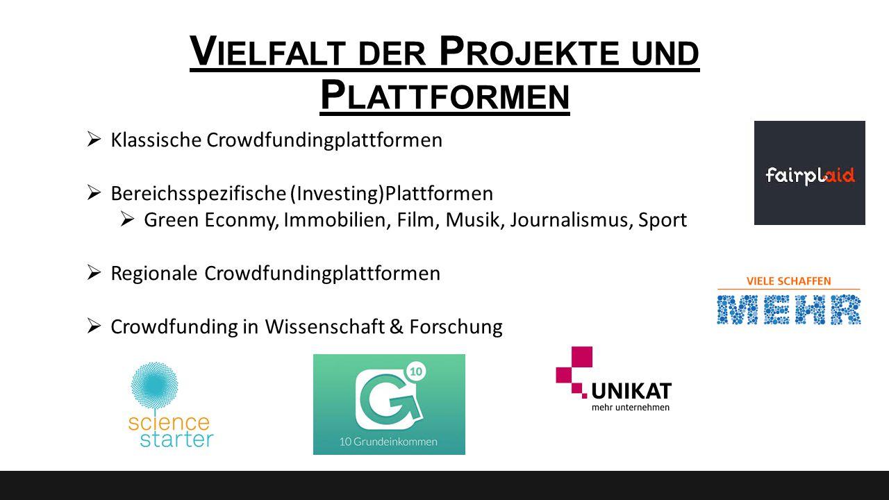 V IELFALT DER P ROJEKTE UND P LATTFORMEN  Klassische Crowdfundingplattformen  Bereichsspezifische (Investing)Plattformen  Green Econmy, Immobilien,