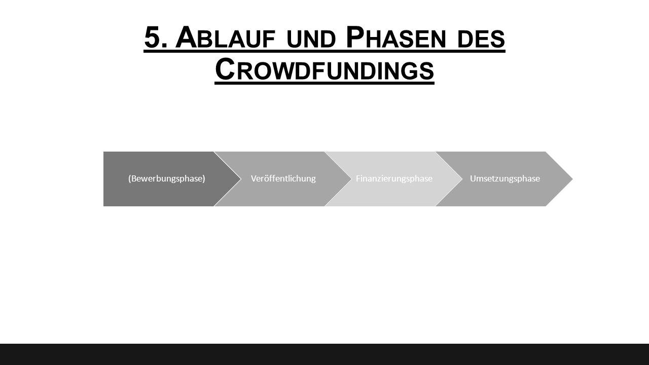5. A BLAUF UND P HASEN DES C ROWDFUNDINGS (Bewerbungsphase)VeröffentlichungFinanzierungsphaseUmsetzungsphase
