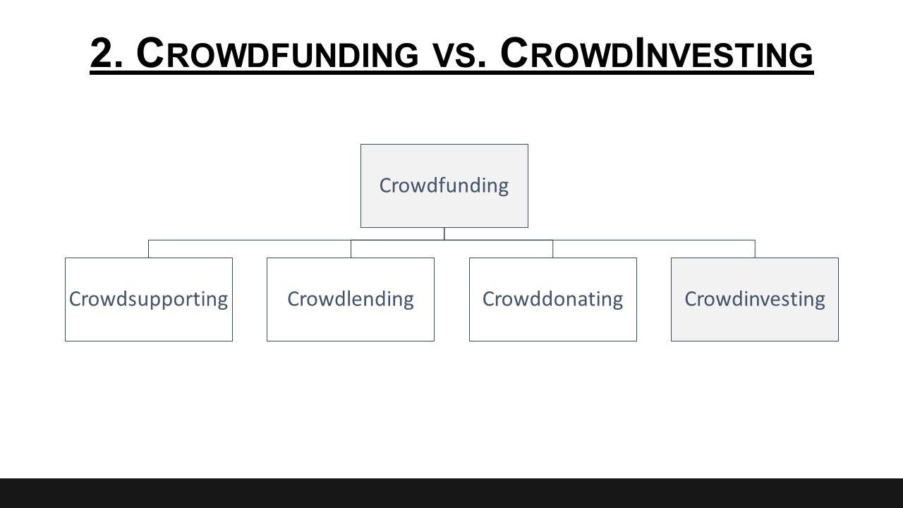 2. C ROWDFUNDING VS. C ROWD I NVESTING Crowdfunding CrowdsupportingCrowdlendingCrowddonatingCrowdinvesting