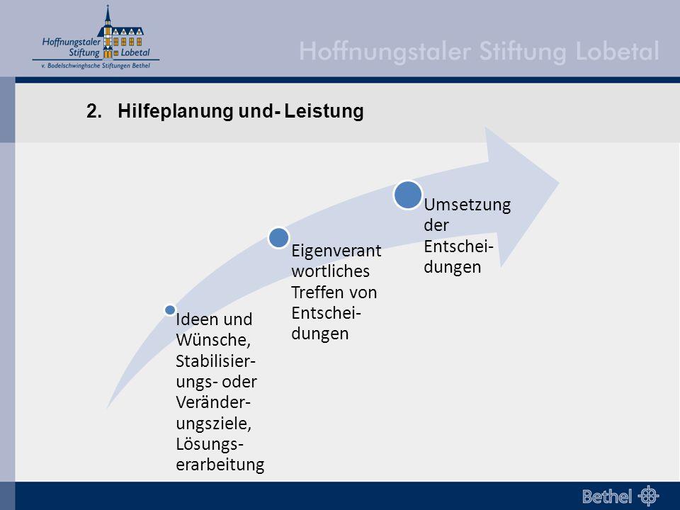2. Hilfeplanung und- Leistung Ideen und Wünsche, Stabilisier- ungs- oder Veränder- ungsziele, Lösungs- erarbeitung Eigenverant wortliches Treffen von