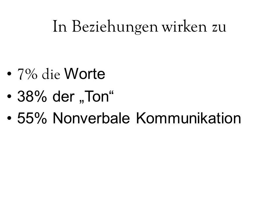 """In Beziehungen wirken zu 7% die Worte 38% der """"Ton"""" 55% Nonverbale Kommunikation"""