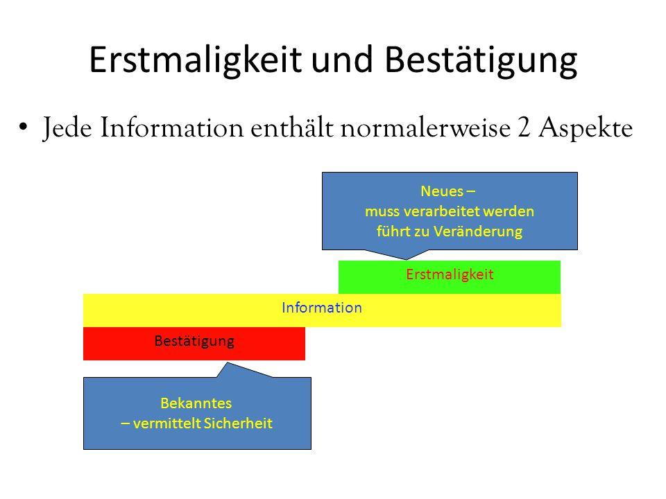 Die Verarbeitung von Erstmaligkeit Die Einführung von Erstmaligkeit führt von den Elementen zu Stellungnahmen zwischen Es ist mir gleich Nein( Ablehnen v.