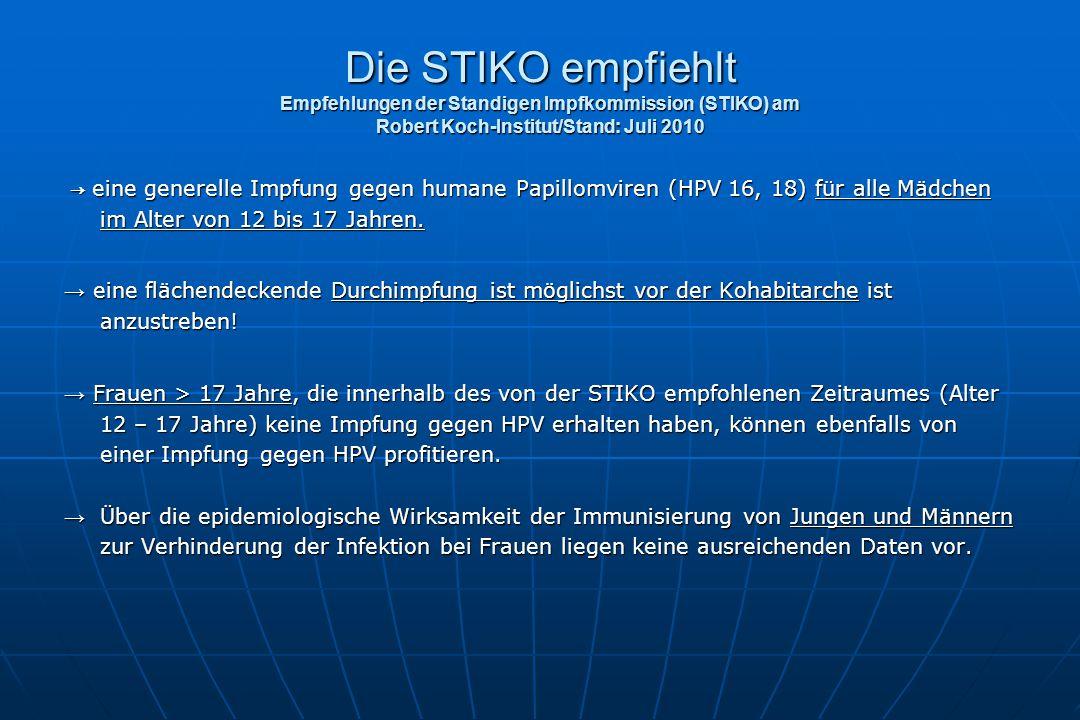 Die STIKO empfiehlt Empfehlungen der Standigen Impfkommission (STIKO) am Robert Koch-Institut/Stand: Juli 2010 → eine generelle Impfung gegen humane Papillomviren (HPV 16, 18) für alle Mädchen im Alter von 12 bis 17 Jahren.