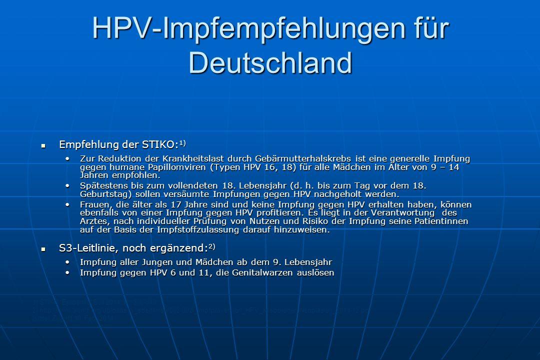 HPV-Impfempfehlungen für Deutschland Empfehlung der STIKO: 1) Empfehlung der STIKO: 1) Zur Reduktion der Krankheitslast durch Gebärmutterhalskrebs ist eine generelle Impfung gegen humane Papillomviren (Typen HPV 16, 18) für alle Mädchen im Alter von 9 – 14 Jahren empfohlen.Zur Reduktion der Krankheitslast durch Gebärmutterhalskrebs ist eine generelle Impfung gegen humane Papillomviren (Typen HPV 16, 18) für alle Mädchen im Alter von 9 – 14 Jahren empfohlen.