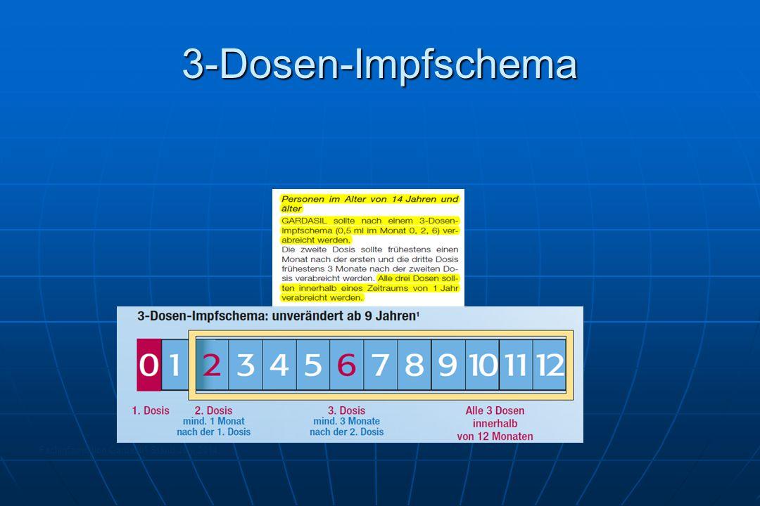 3-Dosen-Impfschema