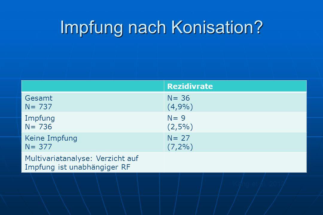Impfung nach Konisation.