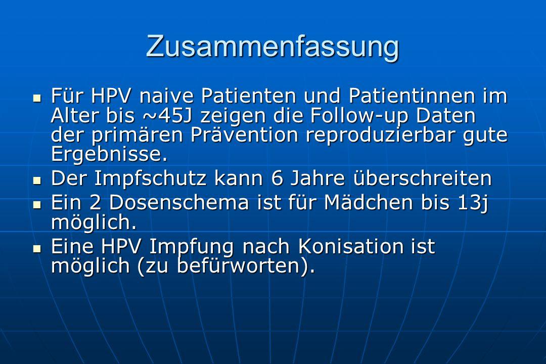 Zusammenfassung Für HPV naive Patienten und Patientinnen im Alter bis ~45J zeigen die Follow-up Daten der primären Prävention reproduzierbar gute Ergebnisse.