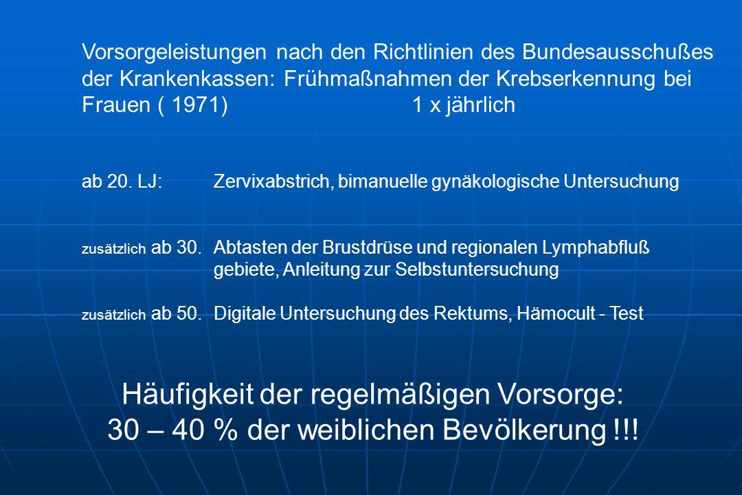 Vorsorgeleistungen nach den Richtlinien des Bundesausschußes der Krankenkassen: Frühmaßnahmen der Krebserkennung bei Frauen ( 1971)1 x jährlich ab 20.