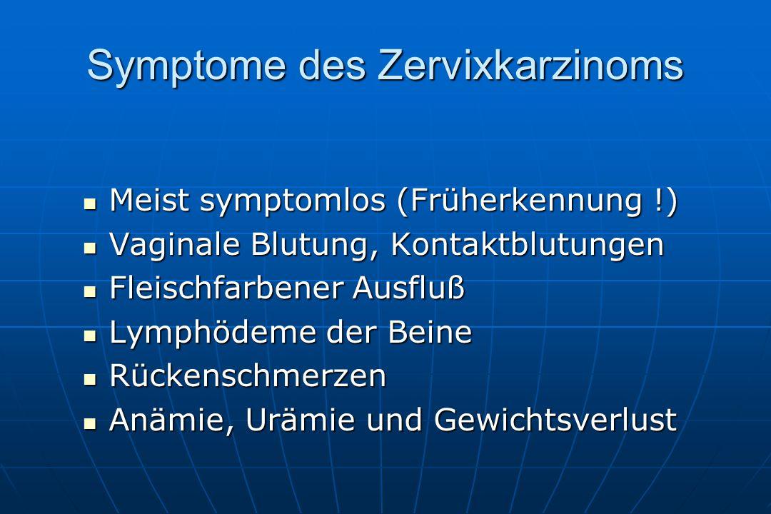 Meist symptomlos (Früherkennung !) Meist symptomlos (Früherkennung !) Vaginale Blutung, Kontaktblutungen Vaginale Blutung, Kontaktblutungen Fleischfarbener Ausfluß Fleischfarbener Ausfluß Lymphödeme der Beine Lymphödeme der Beine Rückenschmerzen Rückenschmerzen Anämie, Urämie und Gewichtsverlust Anämie, Urämie und Gewichtsverlust
