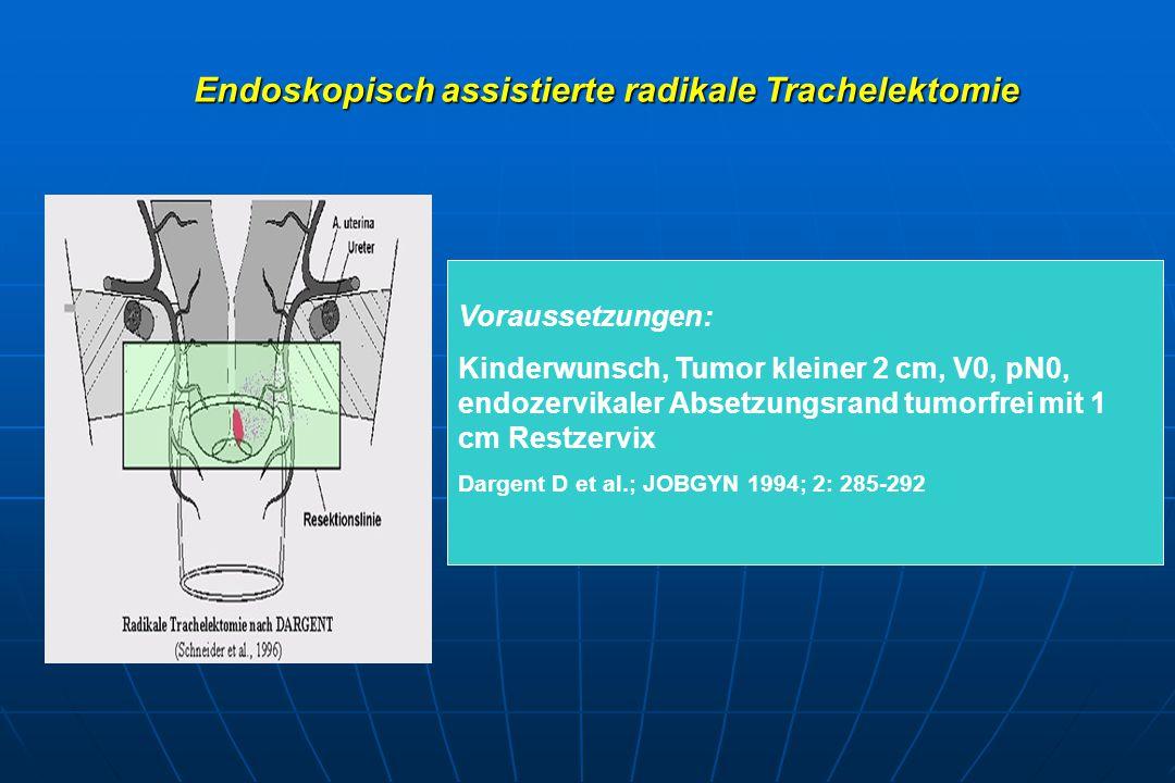 Endoskopisch assistierte radikale Trachelektomie Voraussetzungen: Kinderwunsch, Tumor kleiner 2 cm, V0, pN0, endozervikaler Absetzungsrand tumorfrei mit 1 cm Restzervix Dargent D et al.; JOBGYN 1994; 2: 285-292