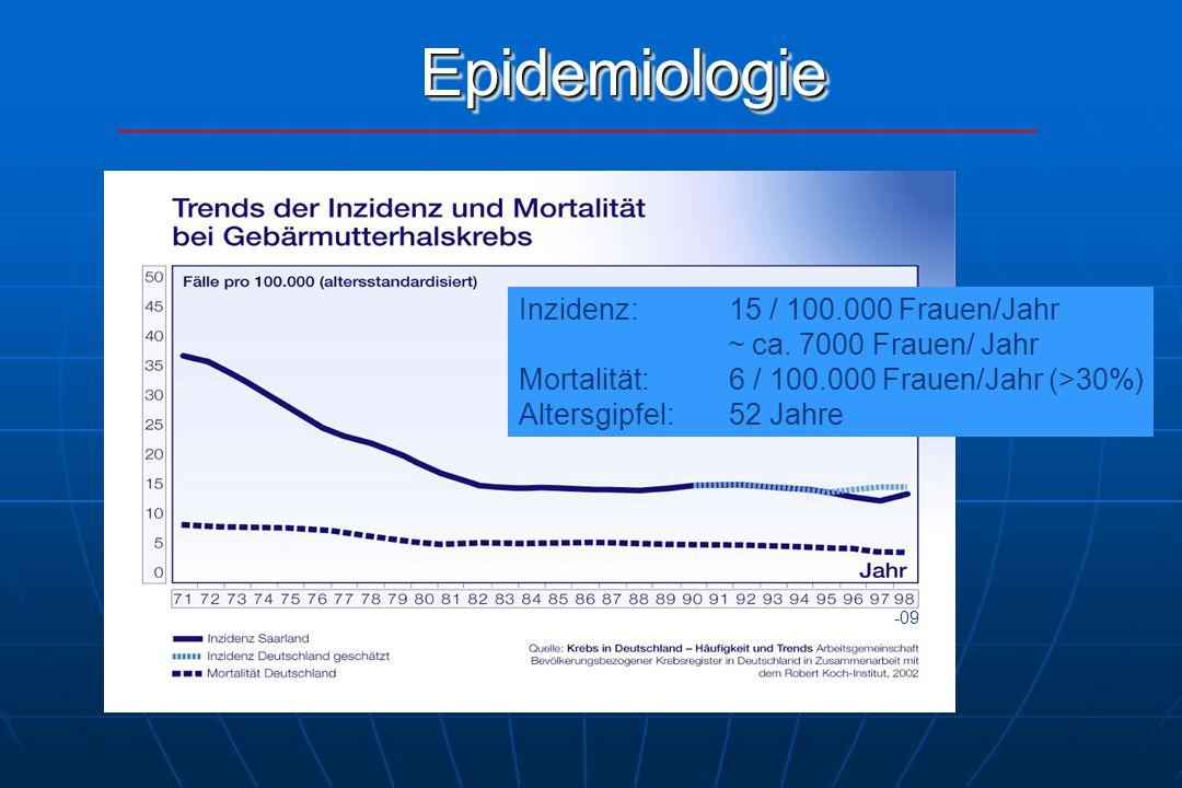 EpidemiologieEpidemiologie Inzidenz: 15 / 100.000 Frauen/Jahr ~ ca.