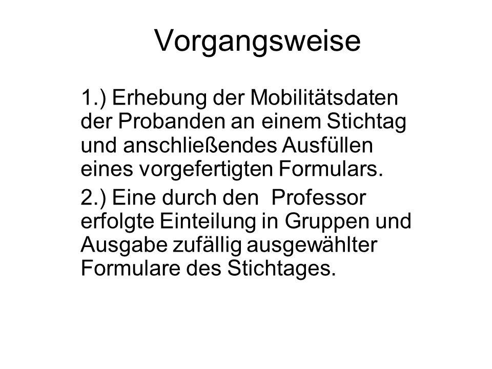Vorgangsweise 1.) Erhebung der Mobilitätsdaten der Probanden an einem Stichtag und anschließendes Ausfüllen eines vorgefertigten Formulars.