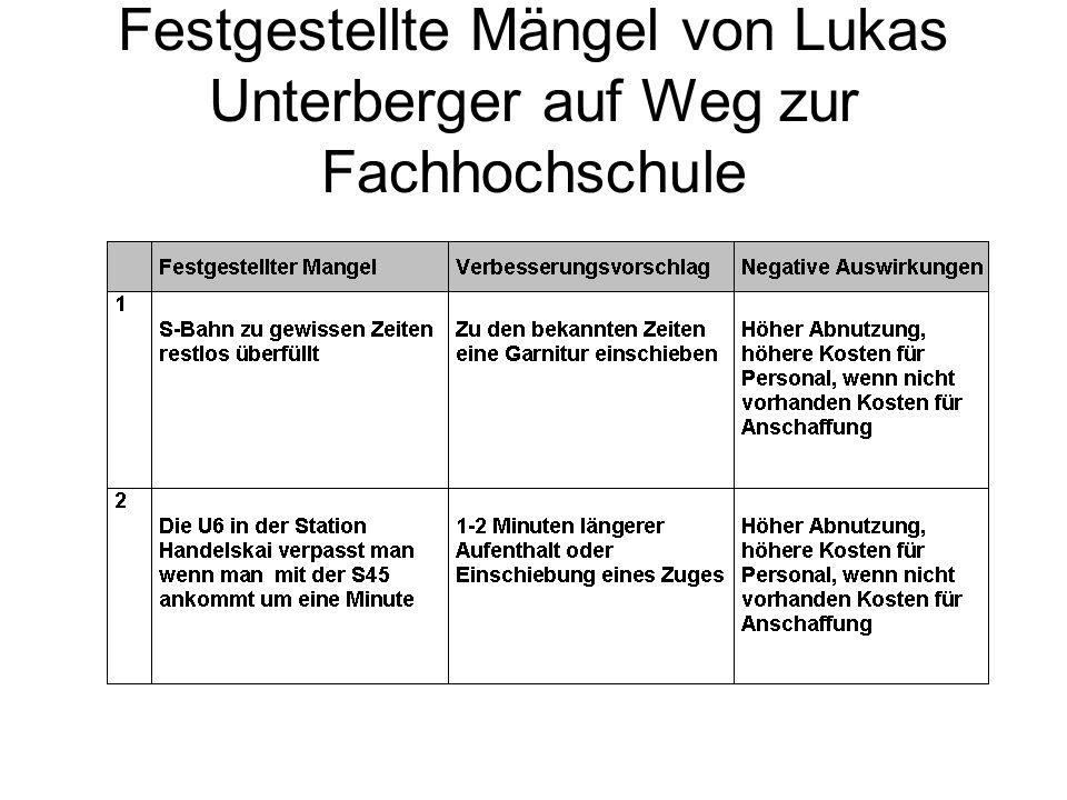 Festgestellte Mängel von Lukas Unterberger auf Weg zur Fachhochschule