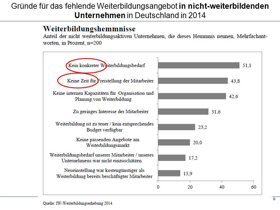 ® Gründe für das fehlende Weiterbildungsangebot in nicht-weiterbildenden Unternehmen in Deutschland in 2014