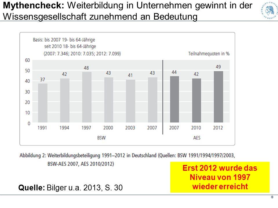 ® Mythencheck: Weiterbildung in Unternehmen gewinnt in der Wissensgesellschaft zunehmend an Bedeutung Quelle: Bilger u.a.