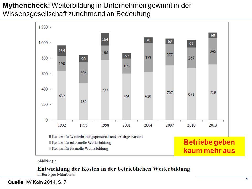 ® Mythencheck: Weiterbildung in Unternehmen gewinnt in der Wissensgesellschaft zunehmend an Bedeutung Quelle: IW Köln 2014, S.