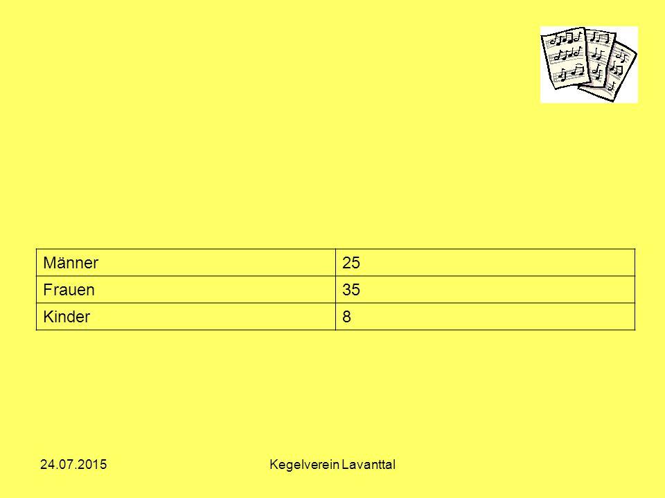 Männer25 Frauen35 Kinder8 24.07.2015Kegelverein Lavanttal