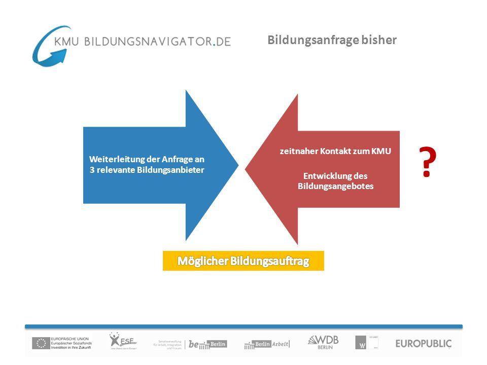 Weiterleitung der Anfrage an 3 relevante Bildungsanbieter zeitnaher Kontakt zum KMU Entwicklung des Bildungsangebotes ?