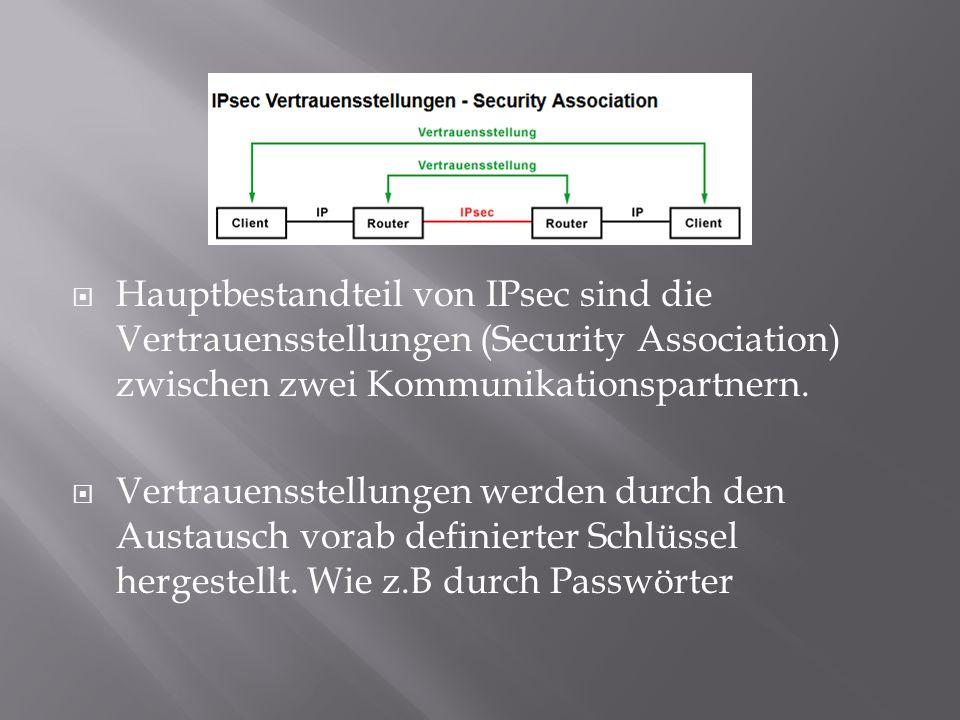  Hauptbestandteil von IPsec sind die Vertrauensstellungen (Security Association) zwischen zwei Kommunikationspartnern.  Vertrauensstellungen werden