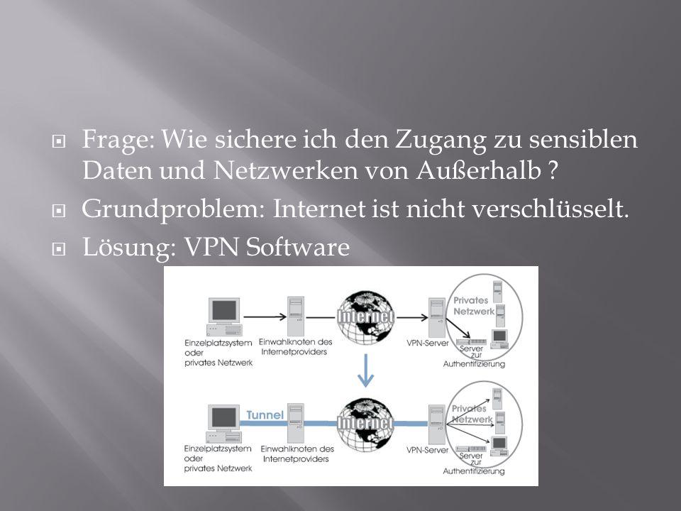  Frage: Wie sichere ich den Zugang zu sensiblen Daten und Netzwerken von Außerhalb ?  Grundproblem: Internet ist nicht verschlüsselt.  Lösung: VPN