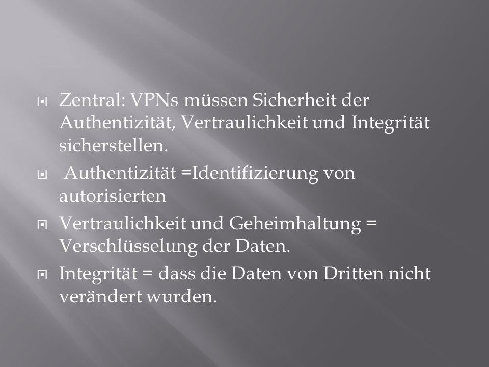  Zentral: VPNs müssen Sicherheit der Authentizität, Vertraulichkeit und Integrität sicherstellen.  Authentizität =Identifizierung von autorisierten