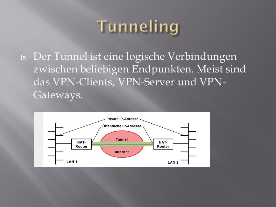  Der Tunnel ist eine logische Verbindungen zwischen beliebigen Endpunkten. Meist sind das VPN-Clients, VPN-Server und VPN- Gateways.