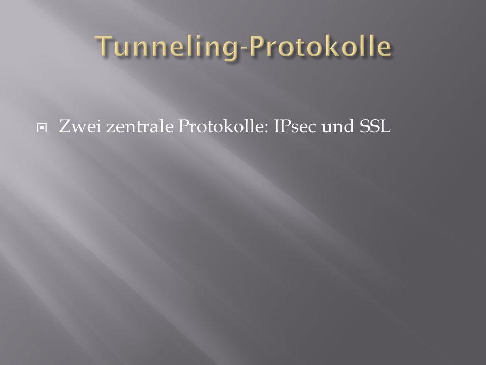  Zwei zentrale Protokolle: IPsec und SSL