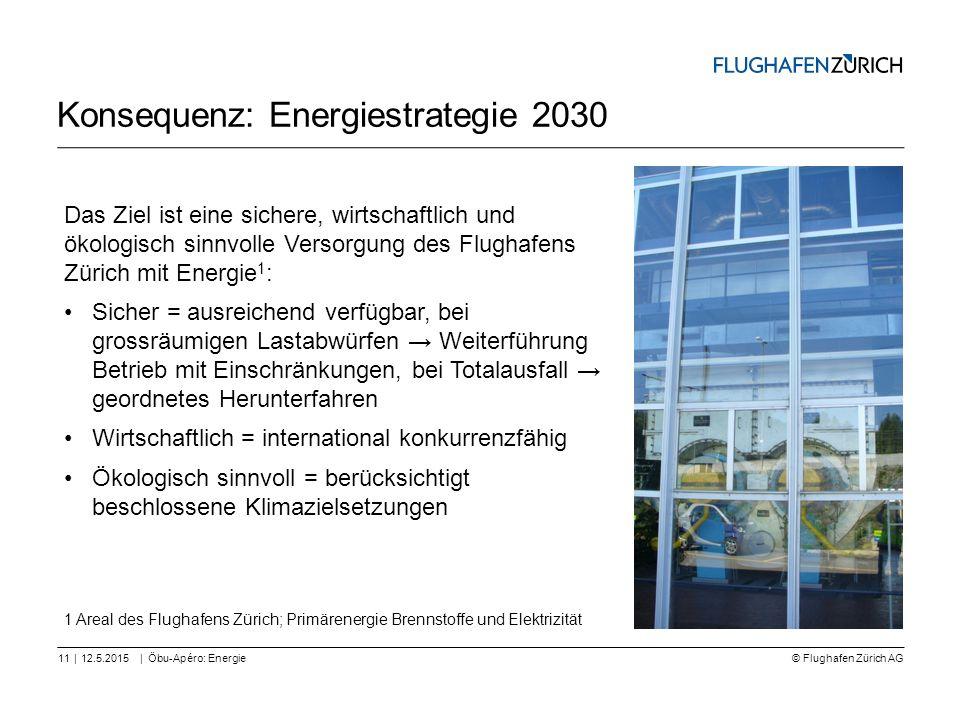 © Flughafen Zürich AG || Konsequenz: Energiestrategie 2030 12.5.2015Öbu-Apéro: Energie11 Das Ziel ist eine sichere, wirtschaftlich und ökologisch sinn