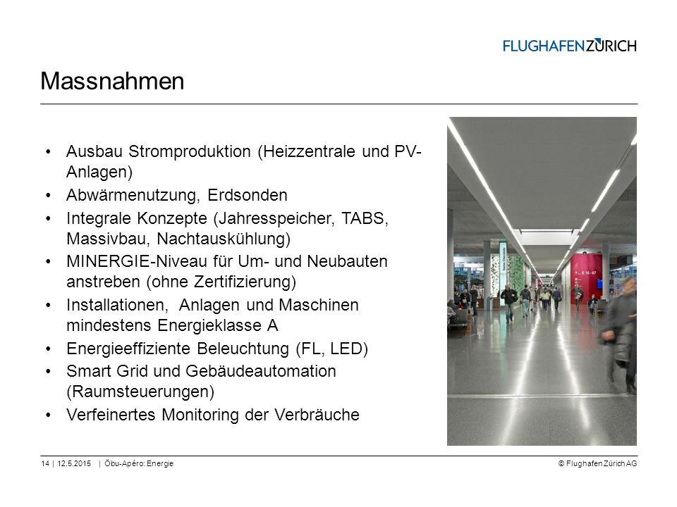 © Flughafen Zürich AG || Massnahmen 12.5.2015Öbu-Apéro: Energie14 Ausbau Stromproduktion (Heizzentrale und PV- Anlagen) Abwärmenutzung, Erdsonden Inte