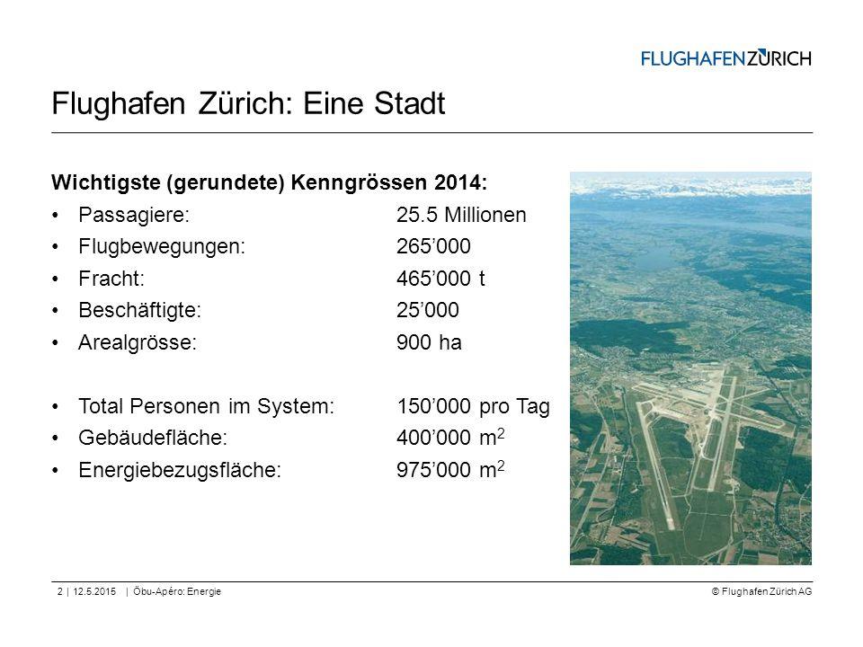 © Flughafen Zürich AG || Flughafen Zürich: Eine Stadt Wichtigste (gerundete) Kenngrössen 2014: Passagiere: 25.5 Millionen Flugbewegungen: 265'000 Frac